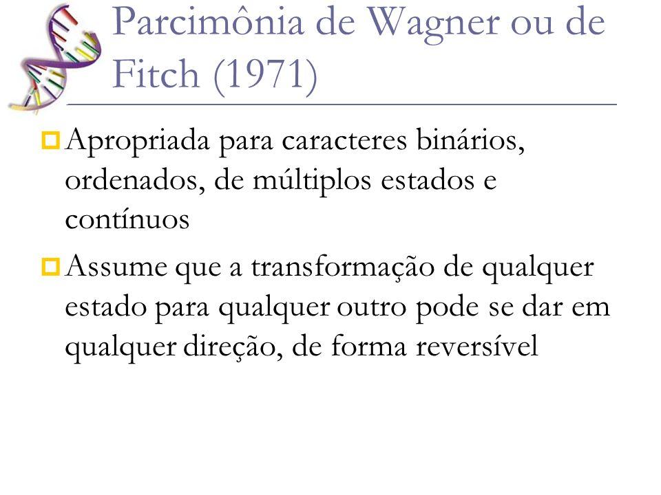Parcimônia de Wagner ou de Fitch (1971) Apropriada para caracteres binários, ordenados, de múltiplos estados e contínuos Assume que a transformação de