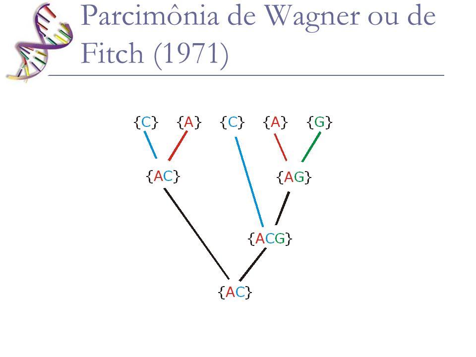 Parcimônia de Wagner ou de Fitch (1971)