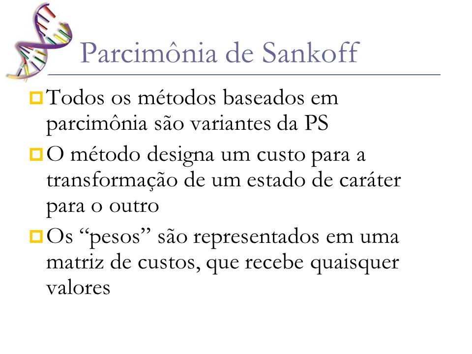 Parcimônia de Sankoff Todos os métodos baseados em parcimônia são variantes da PS O método designa um custo para a transformação de um estado de carát
