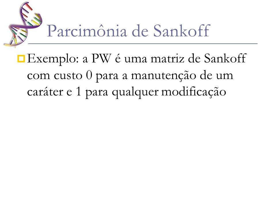 Exemplo: a PW é uma matriz de Sankoff com custo 0 para a manutenção de um caráter e 1 para qualquer modificação Parcimônia de Sankoff