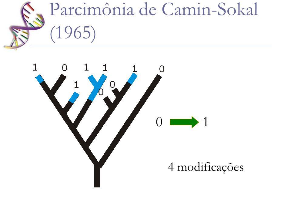 Parcimônia de Camin-Sokal (1965) 0 1 4 modificações