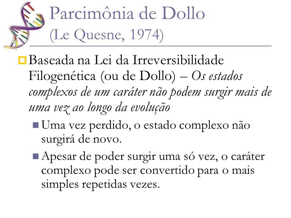 Parcimônia de Dollo (Le Quesne, 1974) Baseada na Lei da Irreversibilidade Filogenética (ou de Dollo) – Os estados complexos de um caráter não podem su