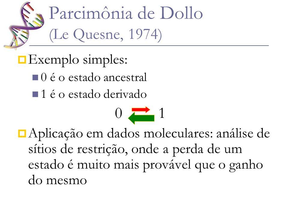 Exemplo simples: 0 é o estado ancestral 1 é o estado derivado 0 1 Aplicação em dados moleculares: análise de sítios de restrição, onde a perda de um e