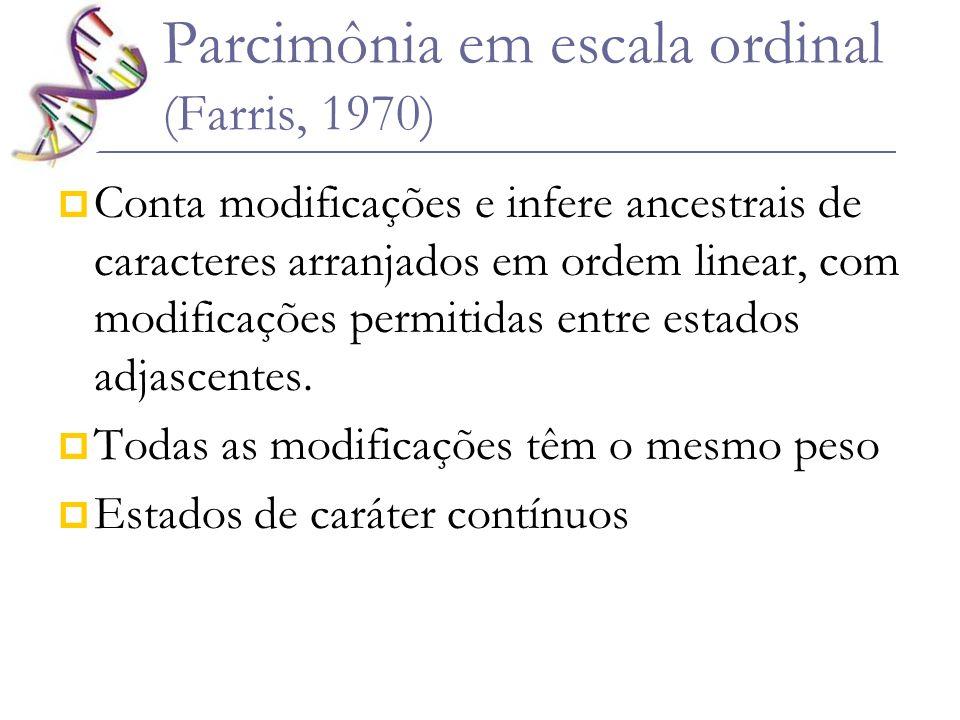 Parcimônia em escala ordinal (Farris, 1970) Conta modificações e infere ancestrais de caracteres arranjados em ordem linear, com modificações permitid