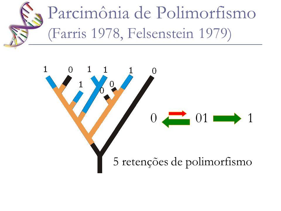 0 01 1 Parcimônia de Polimorfismo (Farris 1978, Felsenstein 1979) 5 retenções de polimorfismo