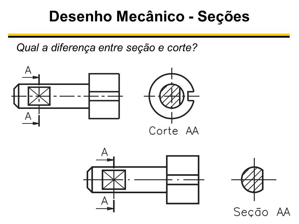 Desenho Mecânico - Seções Qual a diferença entre seção e corte?