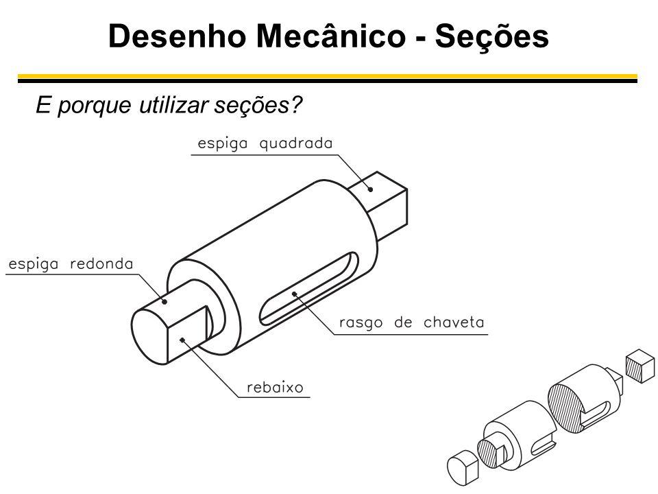 Desenho Mecânico - Seções E porque utilizar seções?