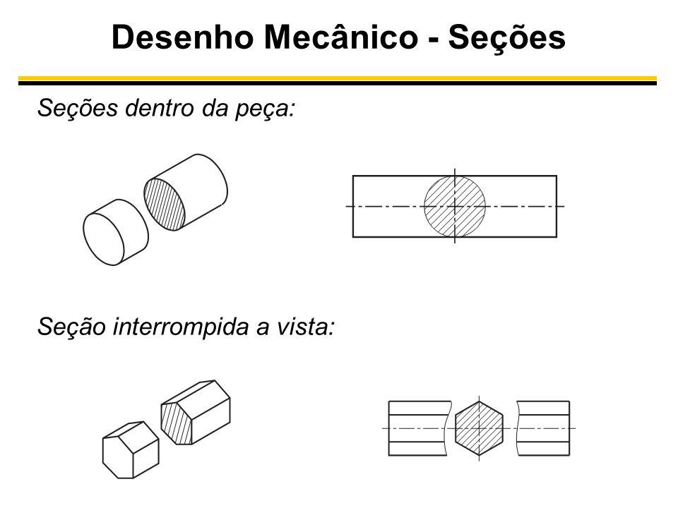 Desenho Mecânico - Seções Seções dentro da peça: Seção interrompida a vista: