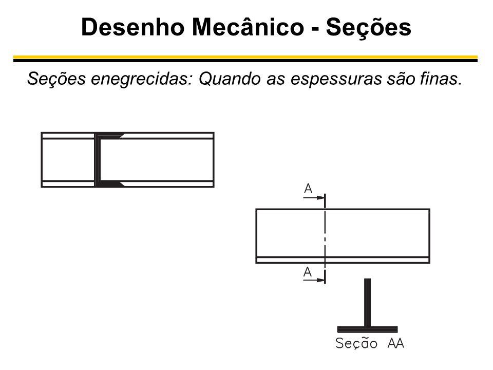 Desenho Mecânico - Seções Seções enegrecidas: Quando as espessuras são finas.