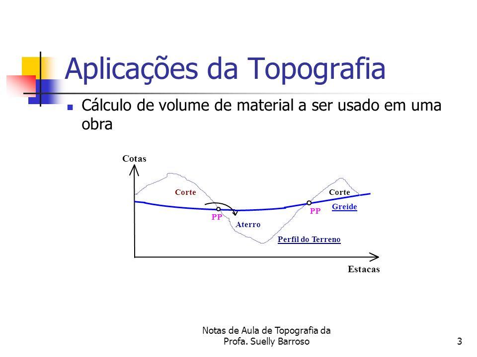 Notas de Aula de Topografia da Profa. Suelly Barroso3 Aplicações da Topografia Aterro Corte Greide Corte Cotas PP Perfil do Terreno Estacas Cálculo de
