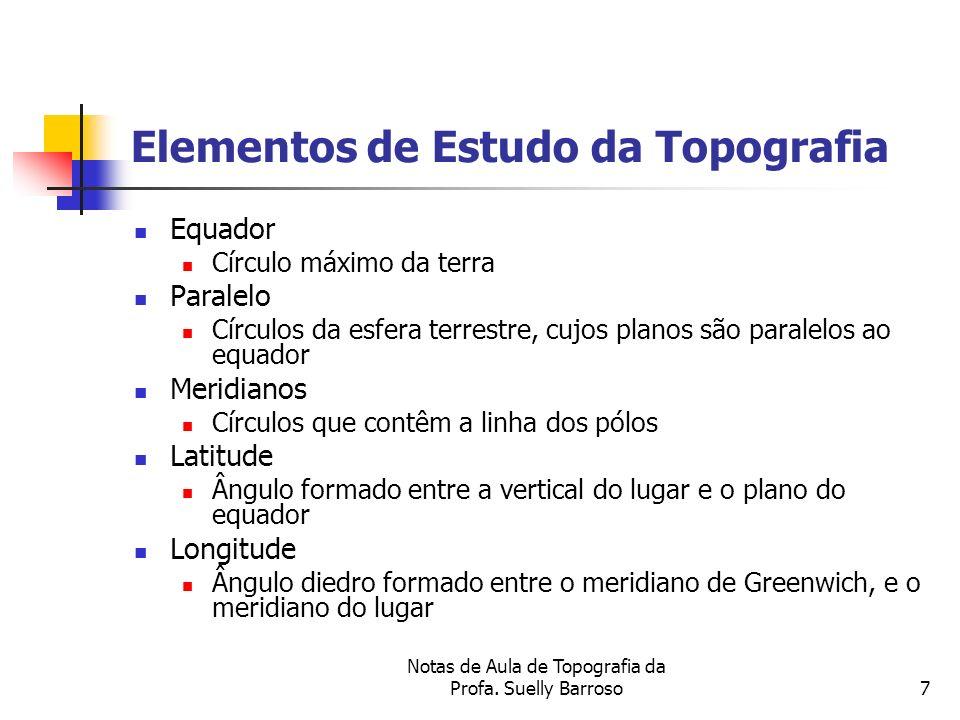 Notas de Aula de Topografia da Profa. Suelly Barroso7 Elementos de Estudo da Topografia Equador Círculo máximo da terra Paralelo Círculos da esfera te
