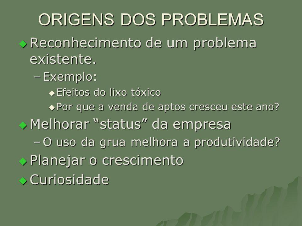 ORIGENS DOS PROBLEMAS Reconhecimento de um problema existente. Reconhecimento de um problema existente. –Exemplo: Efeitos do lixo tóxico Efeitos do li