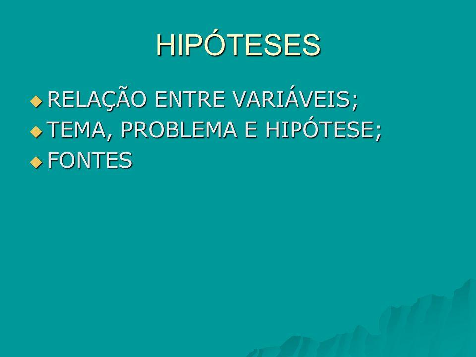 HIPÓTESES RELAÇÃO ENTRE VARIÁVEIS; RELAÇÃO ENTRE VARIÁVEIS; TEMA, PROBLEMA E HIPÓTESE; TEMA, PROBLEMA E HIPÓTESE; FONTES FONTES