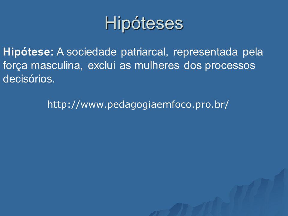 Hipóteses Hipótese: A sociedade patriarcal, representada pela força masculina, exclui as mulheres dos processos decisórios. http://www.pedagogiaemfoco