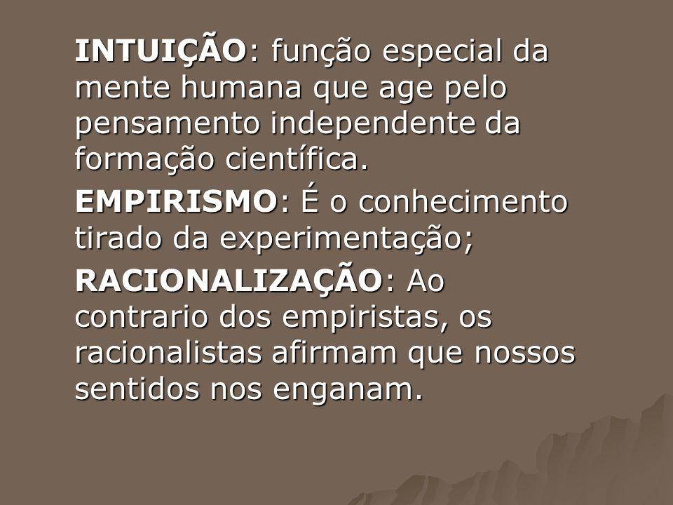 INTUIÇÃO: função especial da mente humana que age pelo pensamento independente da formação científica. EMPIRISMO: É o conhecimento tirado da experimen