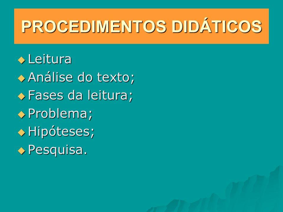 PROCEDIMENTOS DIDÁTICOS Leitura Leitura Análise do texto; Análise do texto; Fases da leitura; Fases da leitura; Problema; Problema; Hipóteses; Hipótes