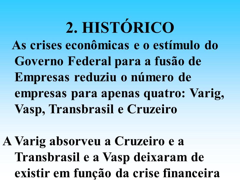 2. HISTÓRICO As crises econômicas e o estímulo do Governo Federal para a fusão de Empresas reduziu o número de empresas para apenas quatro: Varig, Vas