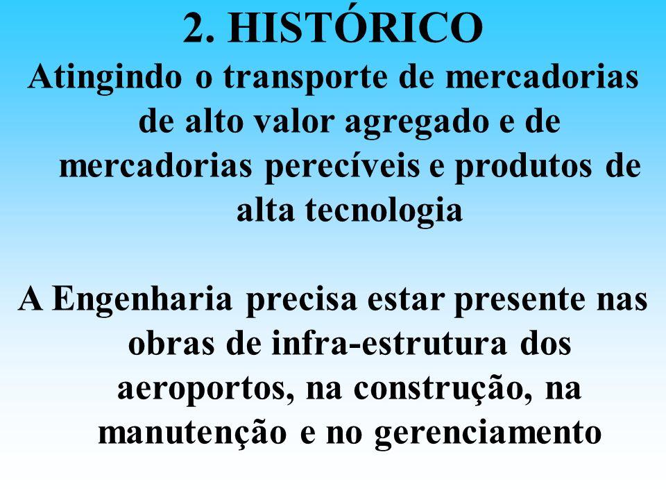 2. HISTÓRICO Atingindo o transporte de mercadorias de alto valor agregado e de mercadorias perecíveis e produtos de alta tecnologia A Engenharia preci