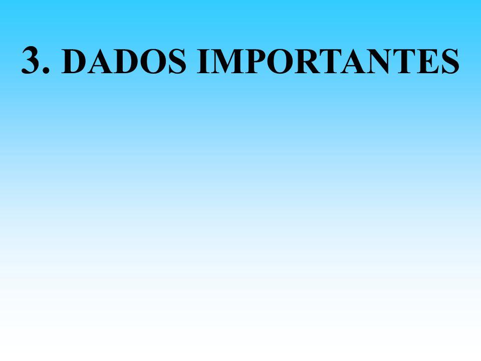 3. DADOS IMPORTANTES