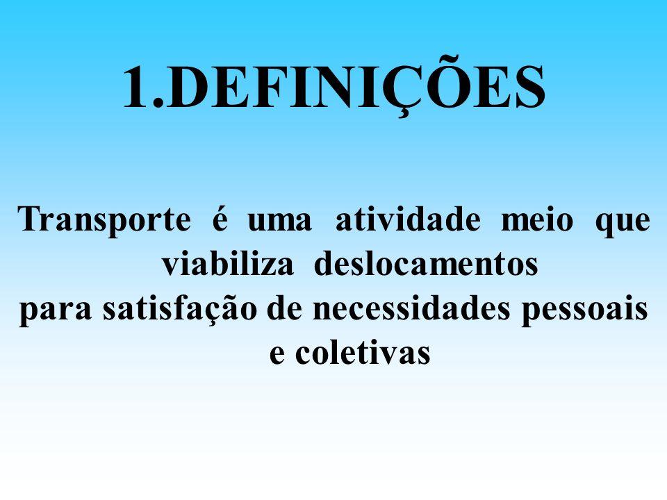 1.DEFINIÇÕES ConstituiçãodeumSistemade transportes:VIA,USUÁRIO, VEÍCULO e MEIO AMBIENTE.