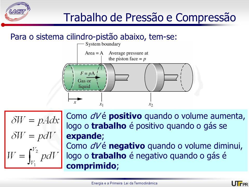 Energia e a Primeira Lei da Termodinâmica Trabalho de Pressão e Compressão Para o sistema cilindro-pistão abaixo, tem-se: Como dV é positivo quando o