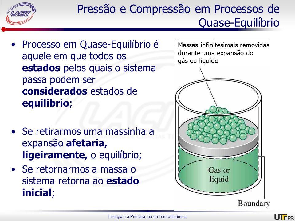 Energia e a Primeira Lei da Termodinâmica Pressão e Compressão em Processos de Quase-Equilíbrio Processo em Quase-Equilíbrio é aquele em que todos os