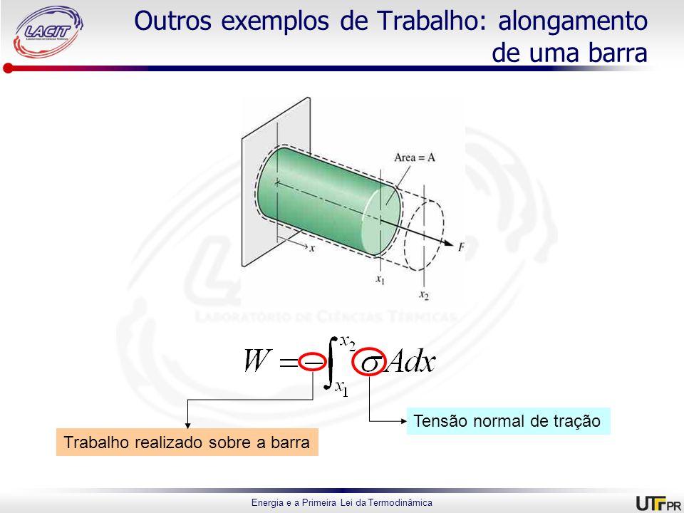 Energia e a Primeira Lei da Termodinâmica Outros exemplos de Trabalho: alongamento de uma barra Tensão normal de tração Trabalho realizado sobre a bar