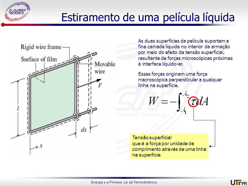 Energia e a Primeira Lei da Termodinâmica Estiramento de uma película líquida Tensão superficial que é a força por unidade de comprimento através de u