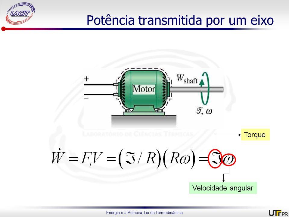 Energia e a Primeira Lei da Termodinâmica Potência transmitida por um eixo Velocidade angular Torque