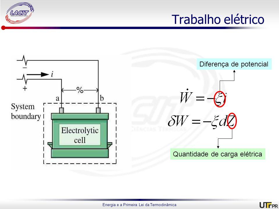 Energia e a Primeira Lei da Termodinâmica Trabalho elétrico Diferença de potencial Quantidade de carga elétrica