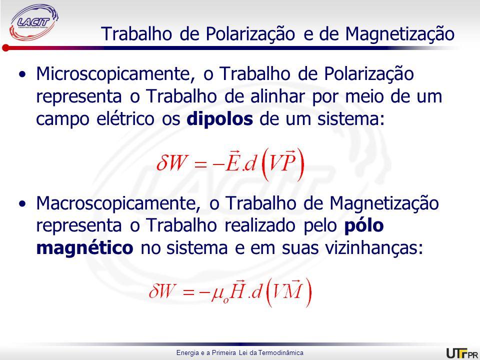 Energia e a Primeira Lei da Termodinâmica Trabalho de Polarização e de Magnetização Microscopicamente, o Trabalho de Polarização representa o Trabalho