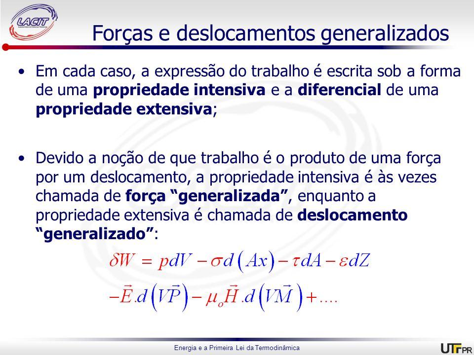 Energia e a Primeira Lei da Termodinâmica Forças e deslocamentos generalizados Em cada caso, a expressão do trabalho é escrita sob a forma de uma prop