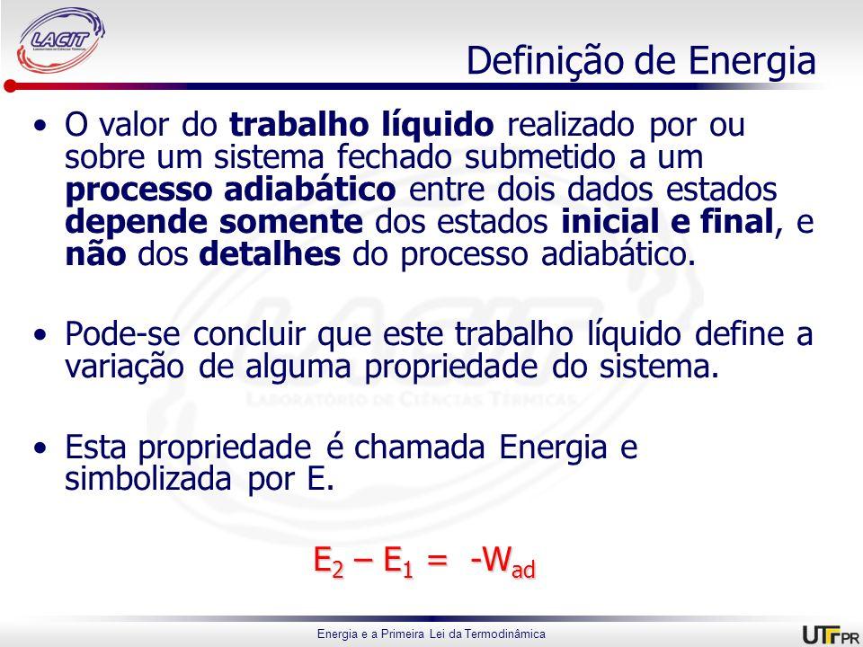 Energia e a Primeira Lei da Termodinâmica Definição de Energia O valor do trabalho líquido realizado por ou sobre um sistema fechado submetido a um pr