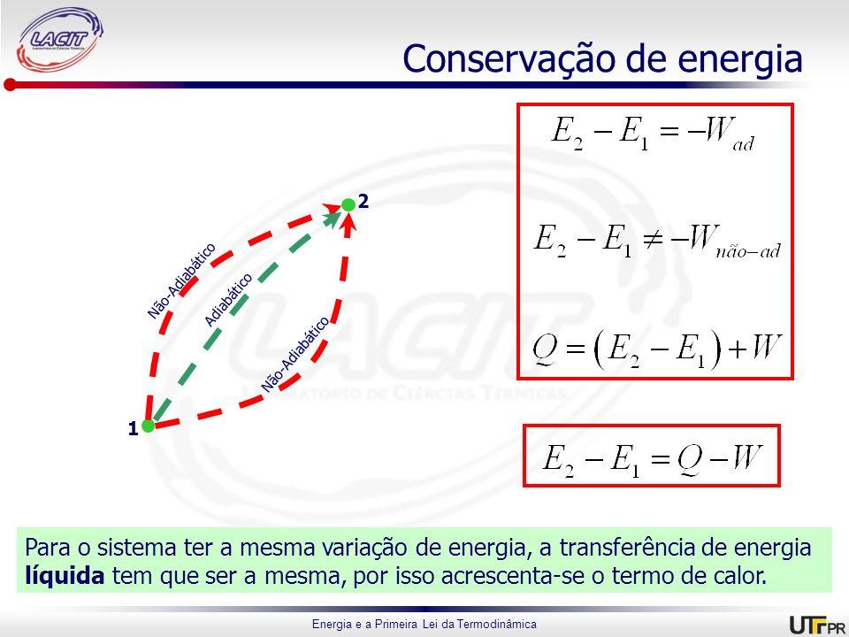 Energia e a Primeira Lei da Termodinâmica Conservação de energia 1 2 Adiabático Não-Adiabático Para o sistema ter a mesma variação de energia, a trans