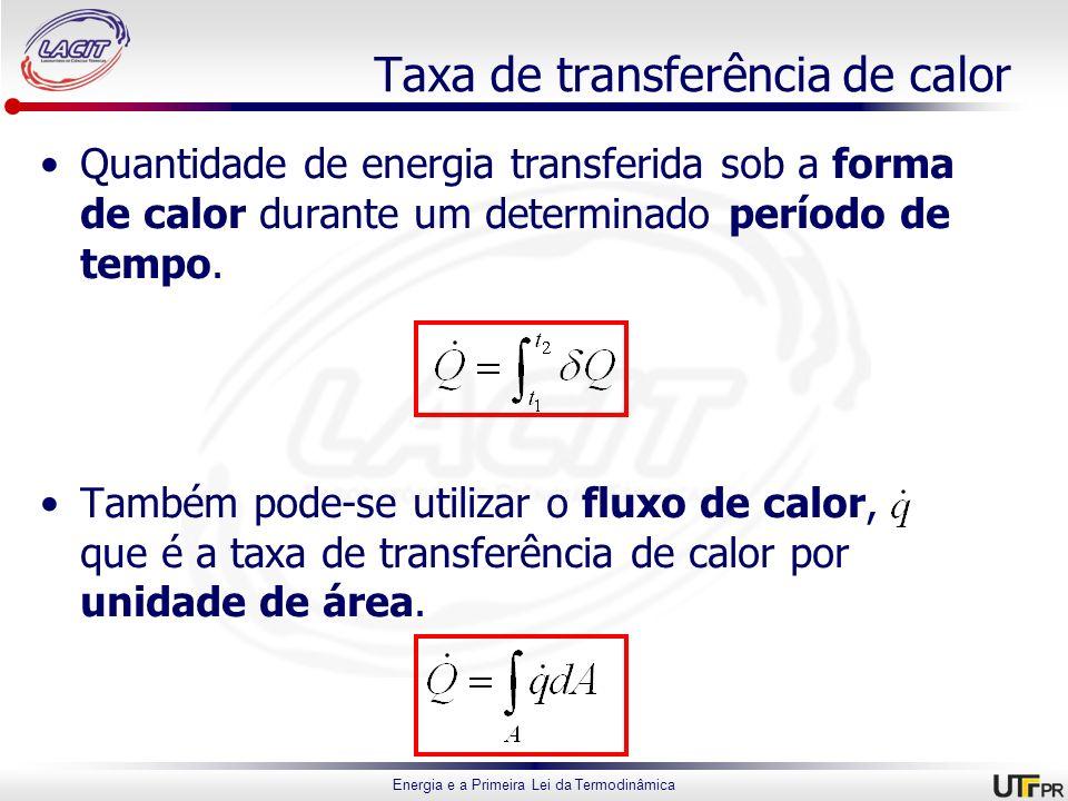 Energia e a Primeira Lei da Termodinâmica Taxa de transferência de calor Quantidade de energia transferida sob a forma de calor durante um determinado