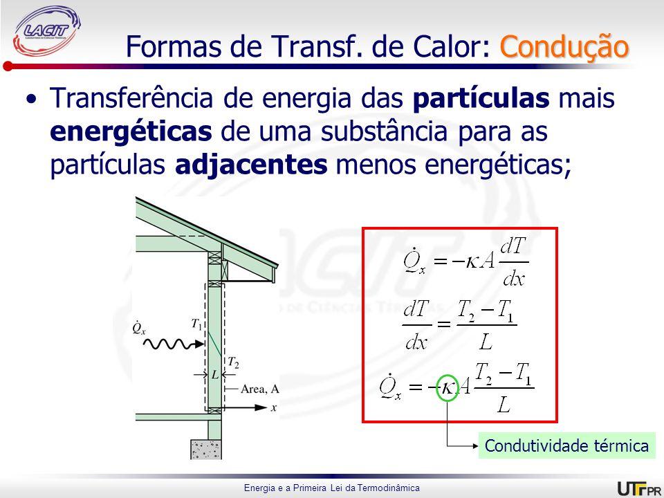 Energia e a Primeira Lei da Termodinâmica Condução Formas de Transf. de Calor: Condução Transferência de energia das partículas mais energéticas de um