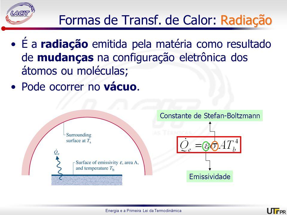 Energia e a Primeira Lei da Termodinâmica Radiação Formas de Transf. de Calor: Radiação É a radiação emitida pela matéria como resultado de mudanças n