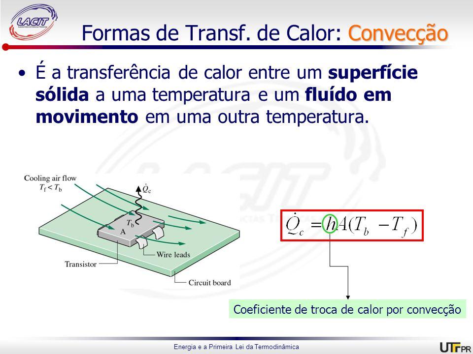 Energia e a Primeira Lei da Termodinâmica Convecção Formas de Transf. de Calor: Convecção É a transferência de calor entre um superfície sólida a uma