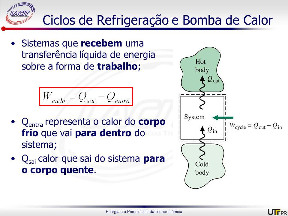 Energia e a Primeira Lei da Termodinâmica Ciclos de Refrigeração e Bomba de Calor Sistemas que recebem uma transferência líquida de energia sobre a fo