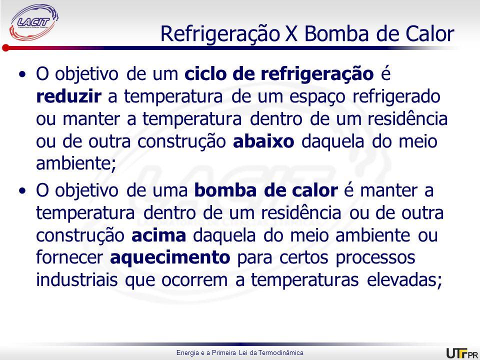 Energia e a Primeira Lei da Termodinâmica Refrigeração X Bomba de Calor O objetivo de um ciclo de refrigeração é reduzir a temperatura de um espaço re