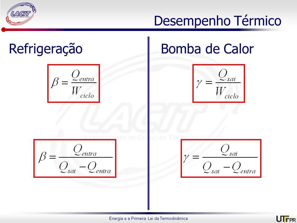 Energia e a Primeira Lei da Termodinâmica Desempenho Térmico Refrigeração Bomba de Calor