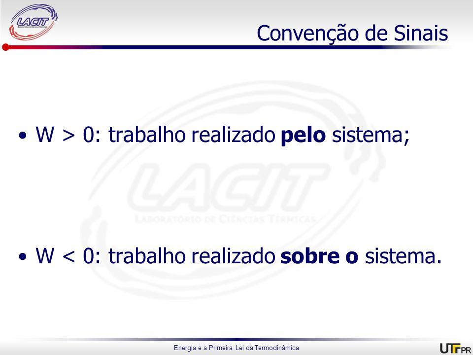 Energia e a Primeira Lei da Termodinâmica Convenção de Sinais W > 0: trabalho realizado pelo sistema; W < 0: trabalho realizado sobre o sistema.
