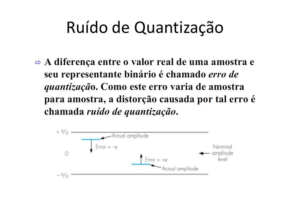 Ruído de Quantização