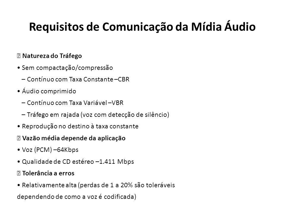 Requisitos de Comunicação da Mídia Áudio Natureza do Tráfego Sem compactação/compressão – Contínuo com Taxa Constante –CBR Áudio comprimido – Contínuo