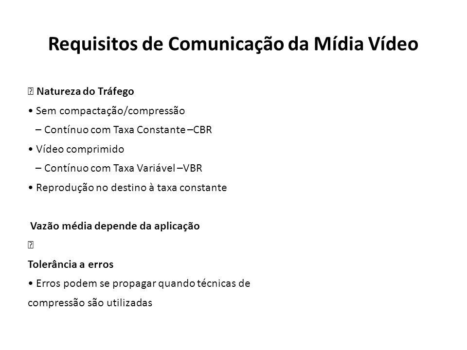 Requisitos de Comunicação da Mídia Vídeo Natureza do Tráfego Sem compactação/compressão – Contínuo com Taxa Constante –CBR Vídeo comprimido – Contínuo