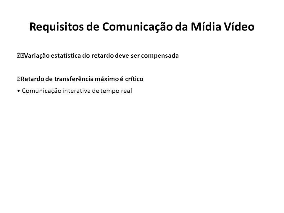 Requisitos de Comunicação da Mídia Vídeo Variação estatística do retardo deve ser compensada Retardo de transferência máximo é crítico Comunicação int