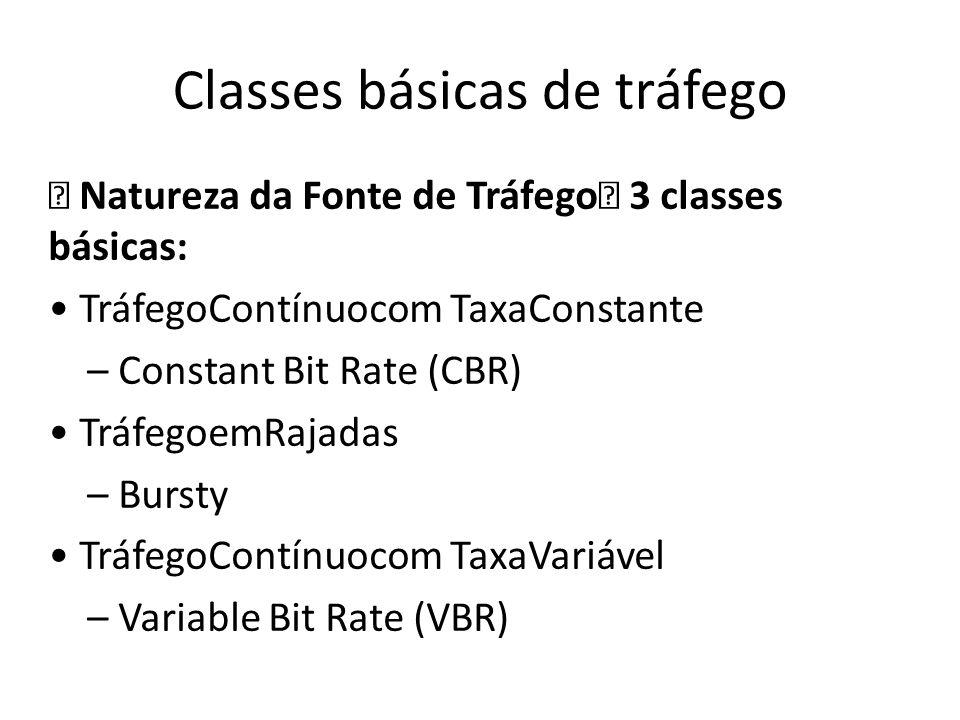 Classes básicas de tráfego Natureza da Fonte de Tráfego 3 classes básicas: TráfegoContínuocom TaxaConstante – Constant Bit Rate (CBR) TráfegoemRajadas