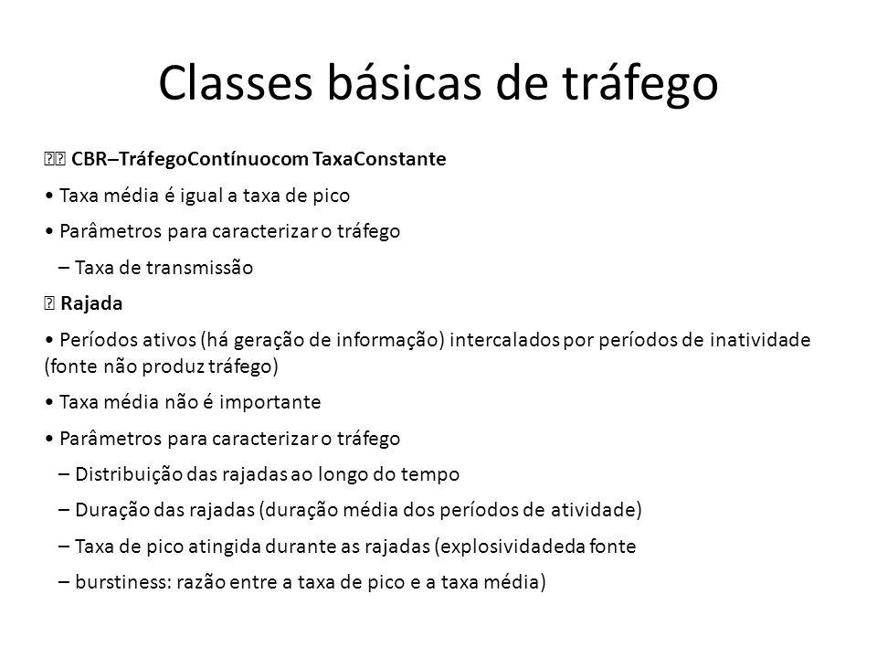 Classes básicas de tráfego CBR–TráfegoContínuocom TaxaConstante Taxa média é igual a taxa de pico Parâmetros para caracterizar o tráfego – Taxa de tra