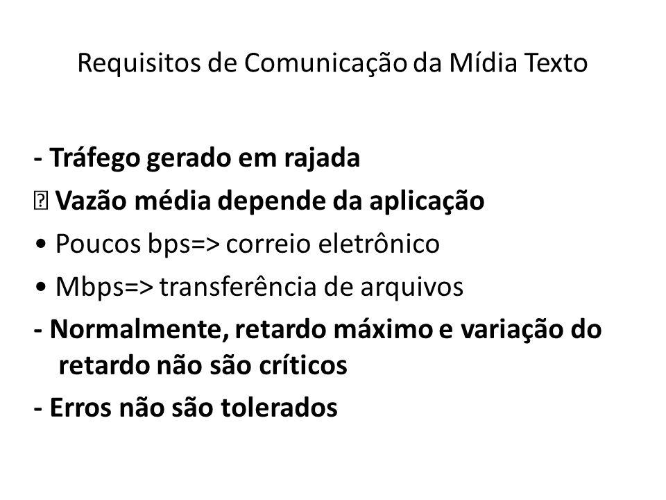 Requisitos de Comunicação da Mídia Texto - Tráfego gerado em rajada Vazão média depende da aplicação Poucos bps=> correio eletrônico Mbps=> transferên