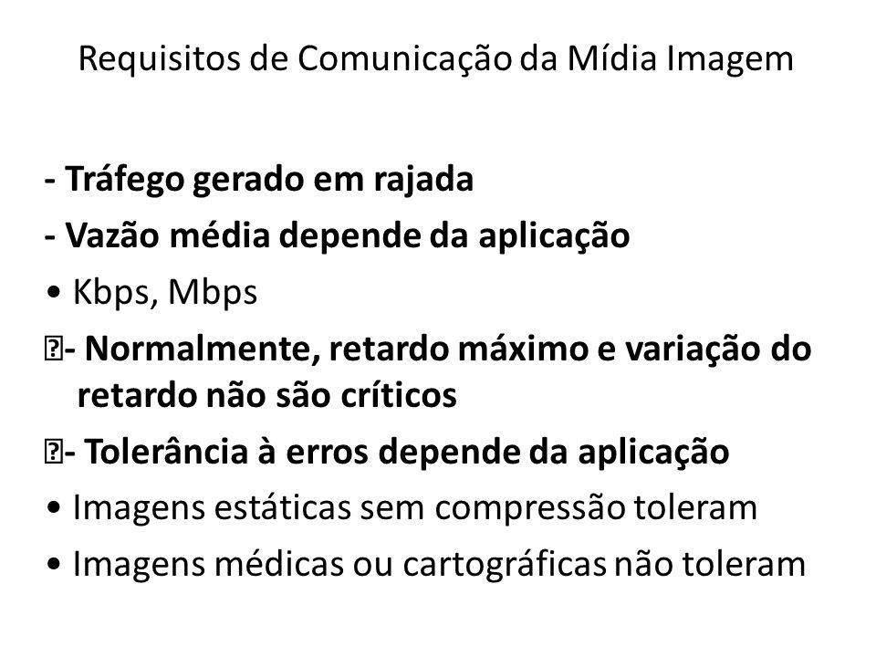 Requisitos de Comunicação da Mídia Vídeo Variação estatística do retardo deve ser compensada Retardo de transferência máximo é crítico Comunicação interativa de tempo real